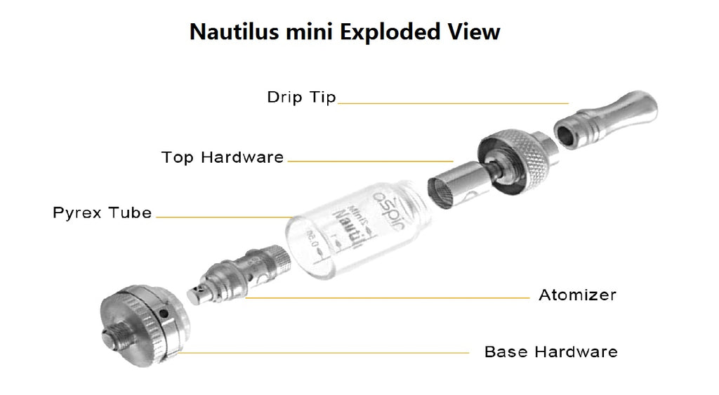 Aspire Nautilus Mini BVC Tank exploded view
