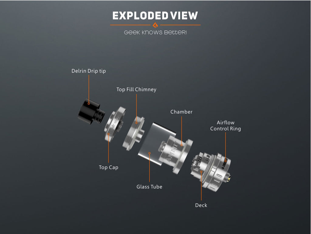 Geekvape Ammit 25 RTA Exploded View