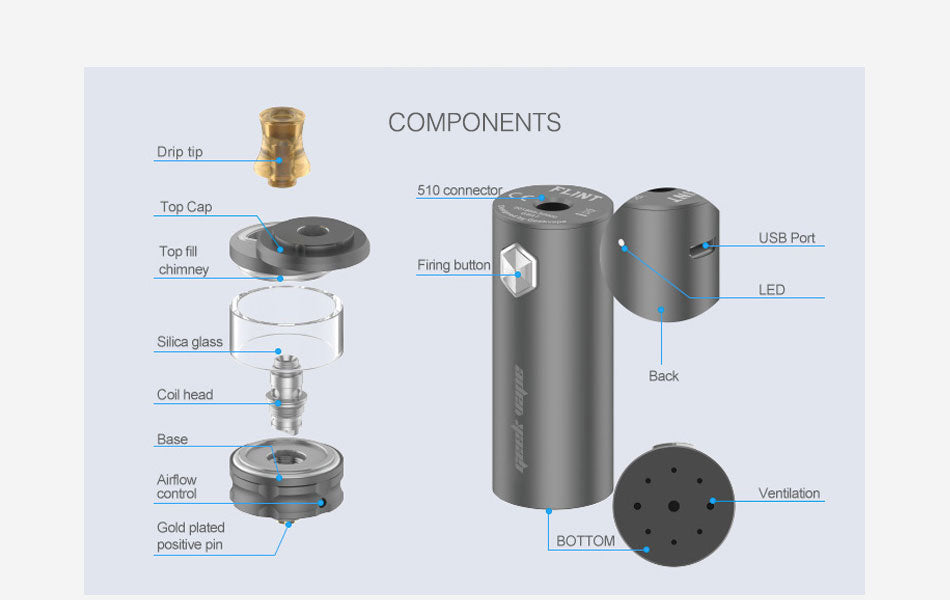 Geekvape Flint Vape Pen Kit Components