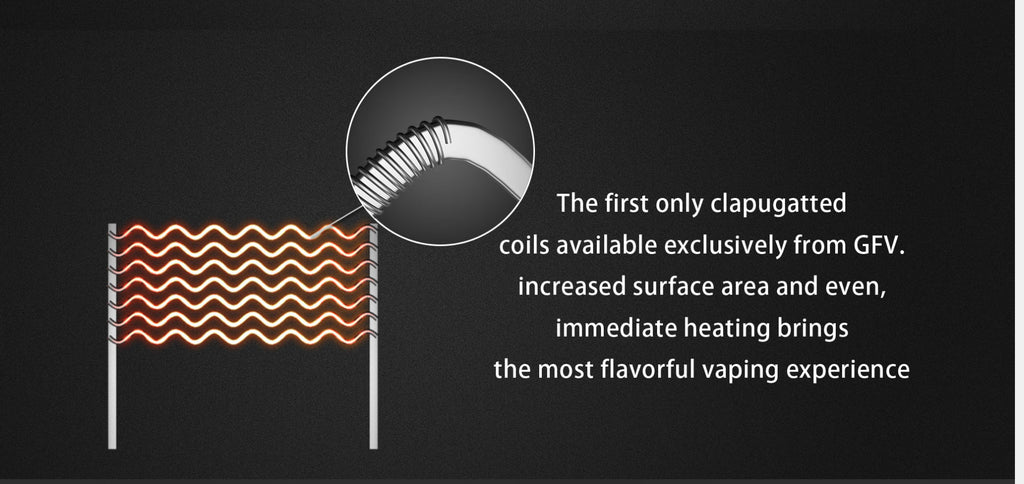 Goforvape Replacement EX1 / EX2 Clapugatted Coil Head Details