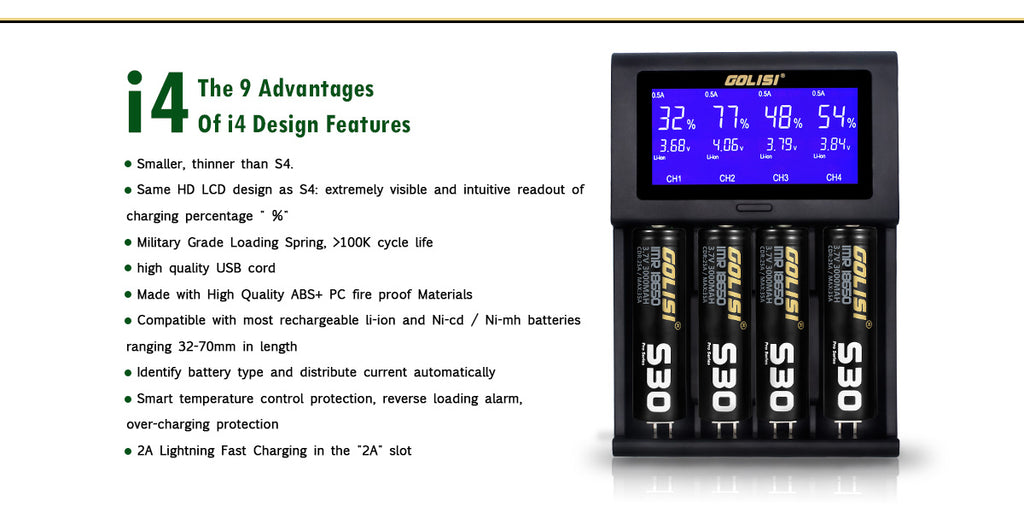 Golisi I4 Smart USB Charger with LCD Screen 2A Design Features