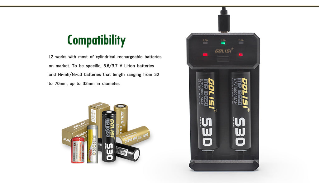 Golisi L2 Smart USB Charger Compatibility