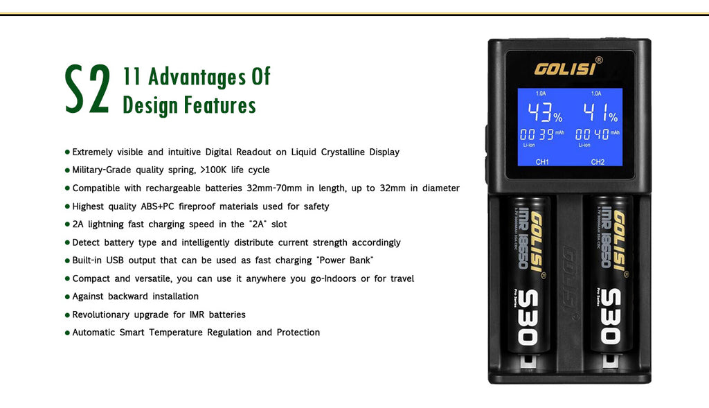 Golisi S2 Charger with LCD Screen 2A Design Features
