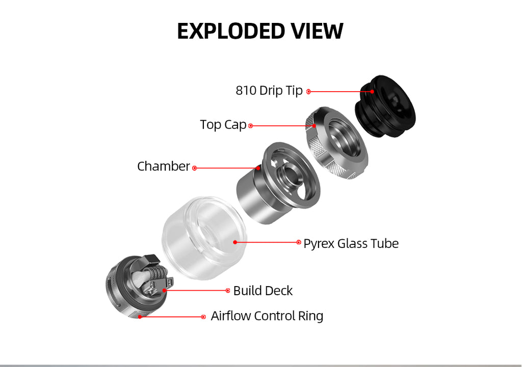 Hellvape Destiny 4ml RTA 22mm Exploded View