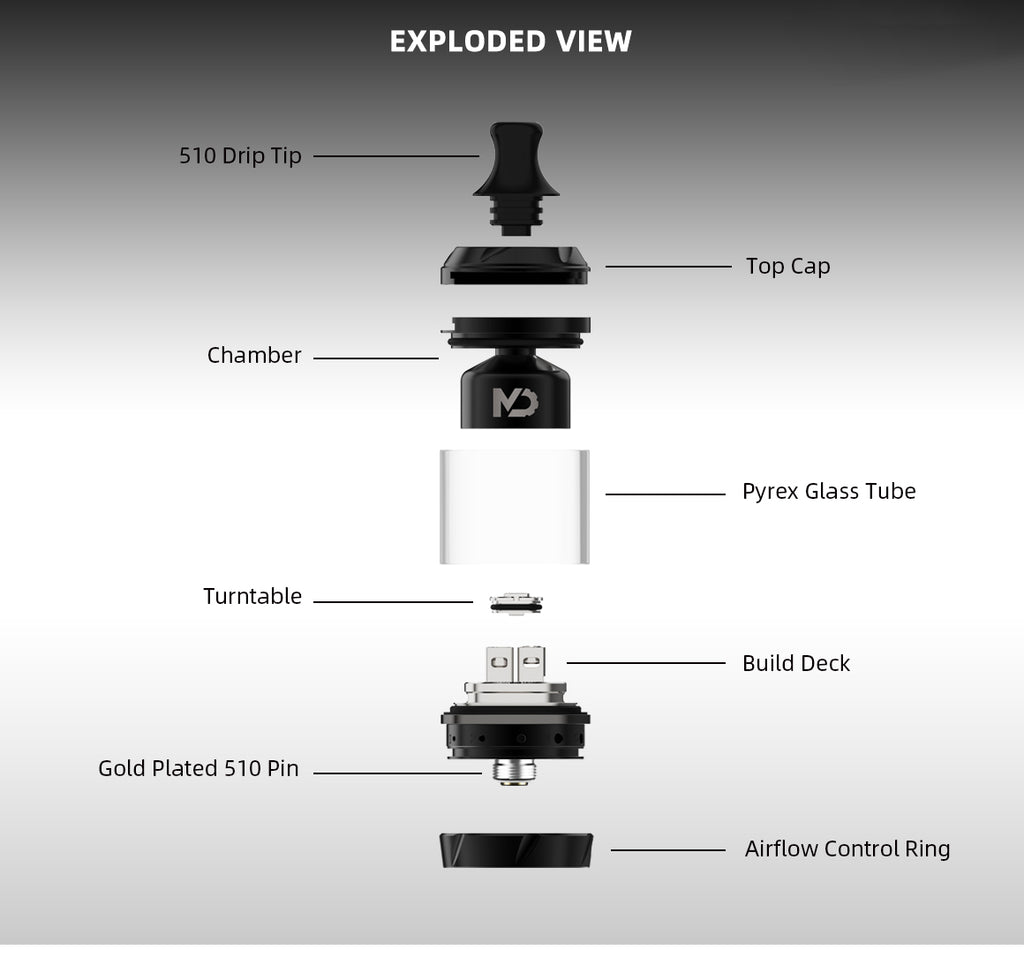 Hellvape MD RTA 4ml 27mm Exploded View