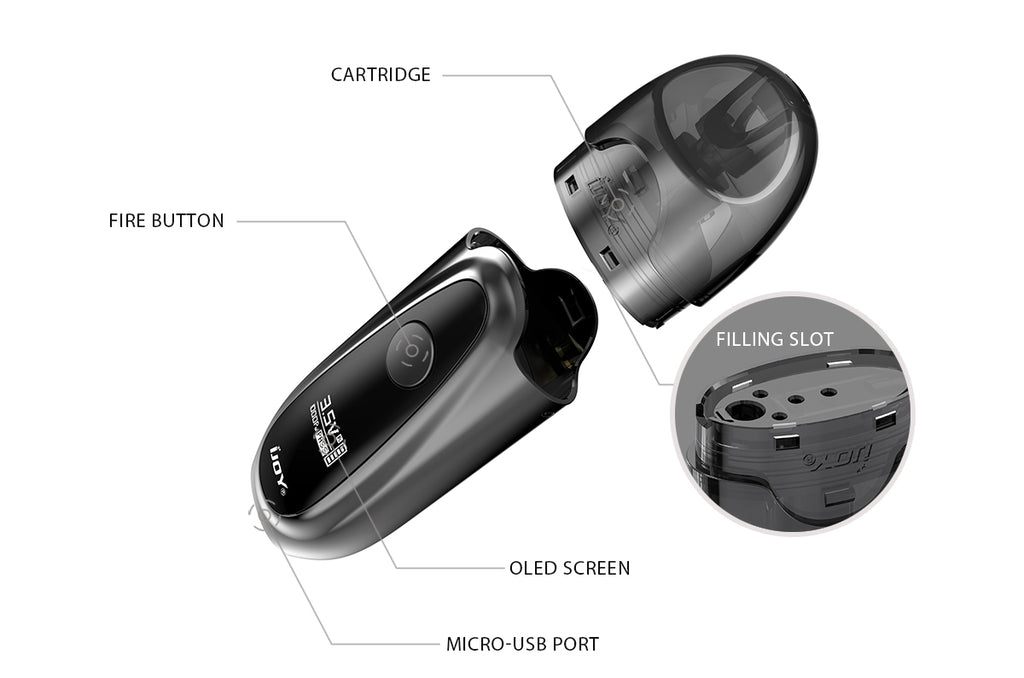IJOY IVPC Vape Pod System Exploded View