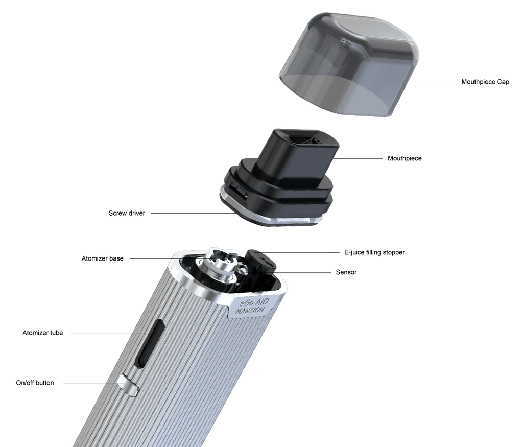 Joyetech eGo AIO Mansion Pod System Kit Exploded View