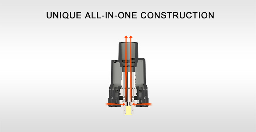 Unique All-in-One Construction