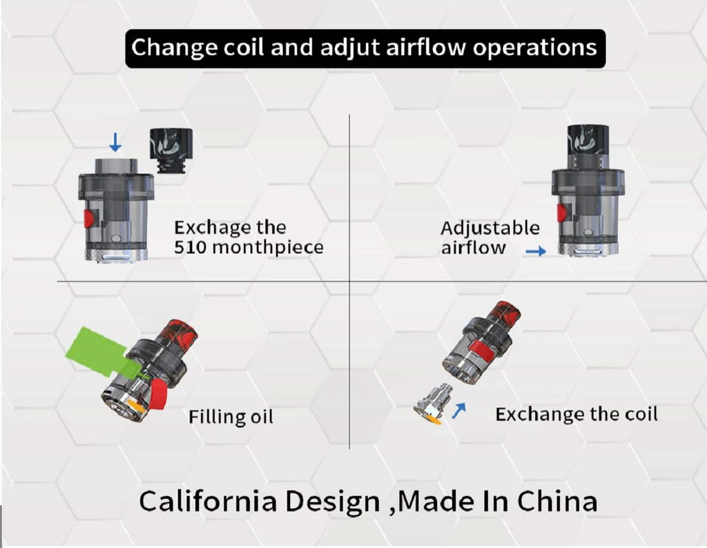 Change Coil & Adjust Airflow Operations
