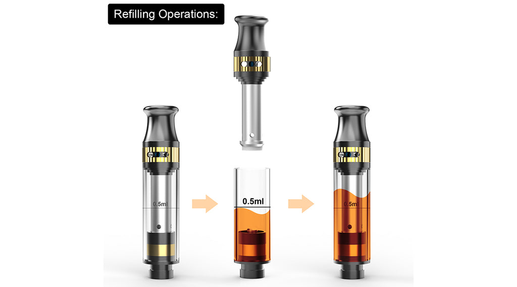 Kangvape K2 Cartomizer 0.5ml 1.2ohm Reflilling Operations