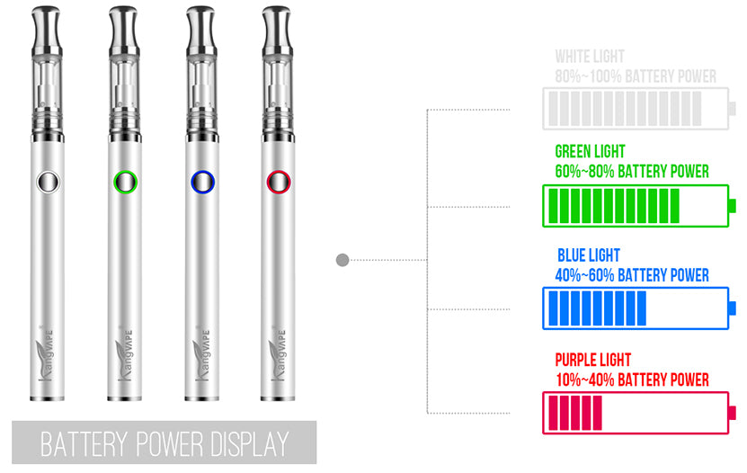 Kangvape K5 Vape Pen VV Starter Kit 350mAh 0.5ml Battery LED Indicator
