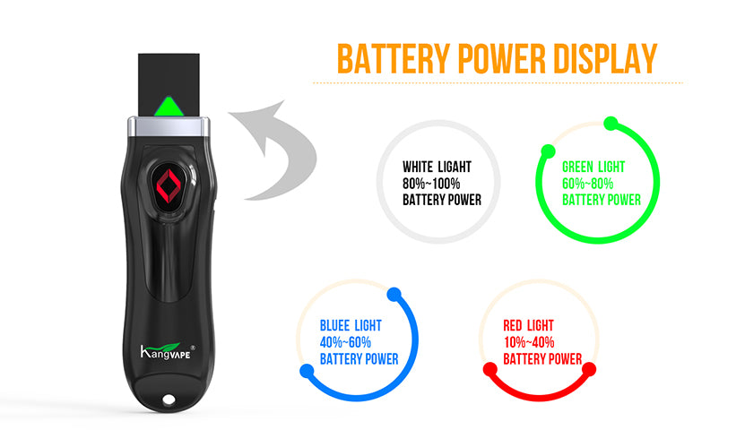 Kangvape U-Pod Vape Pod System Starter Kit 650mAh Battery Power Display