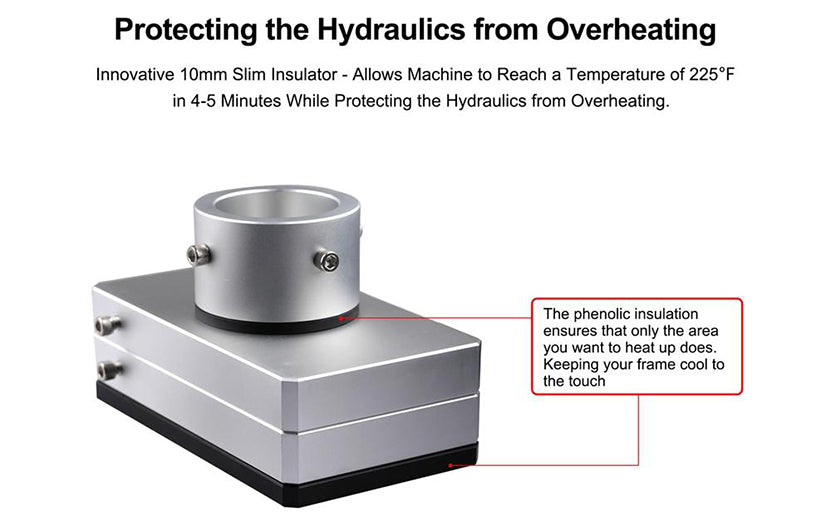 Protecting the Hydraulics from Overheating