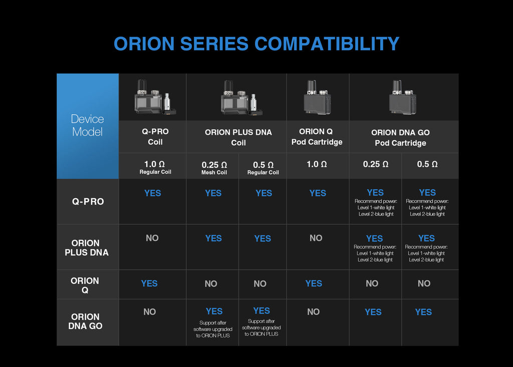 Orion Series Compatibility