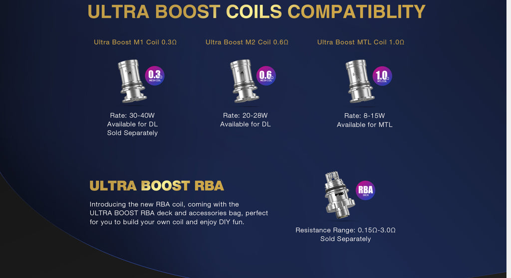 Ultra Boost Coils Compatiblity