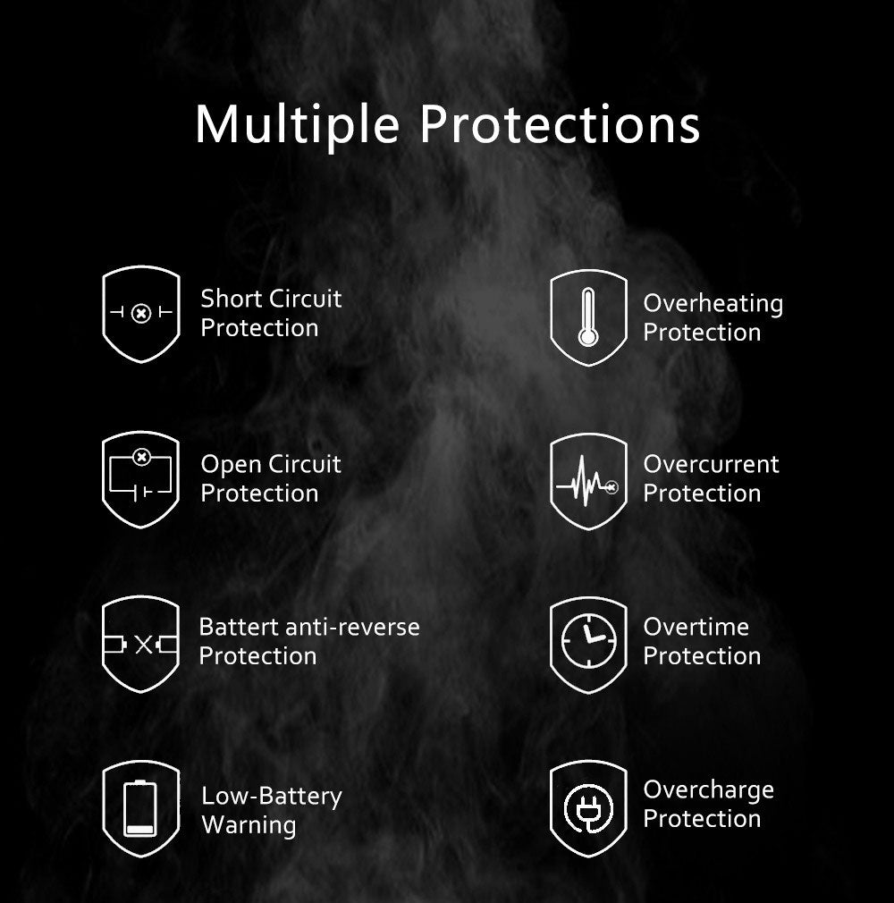 Multiple Protections