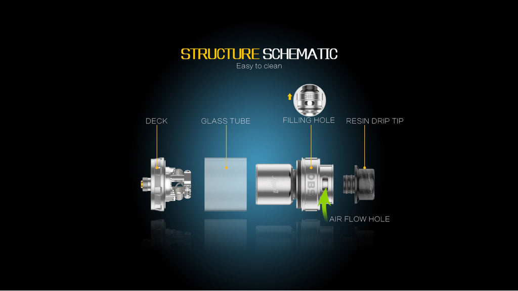 OBS Engine II RTA Structure Schematic