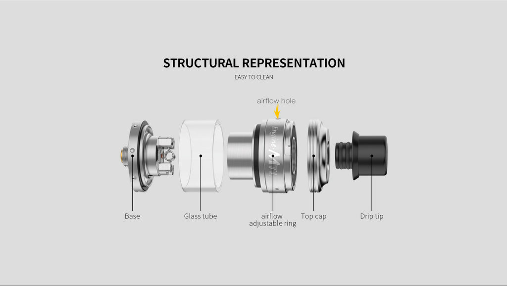 OBS Engine MTL RTA Structural Representation
