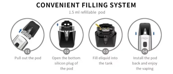 OBS Prow Replacement Pod Cartridge Filling System