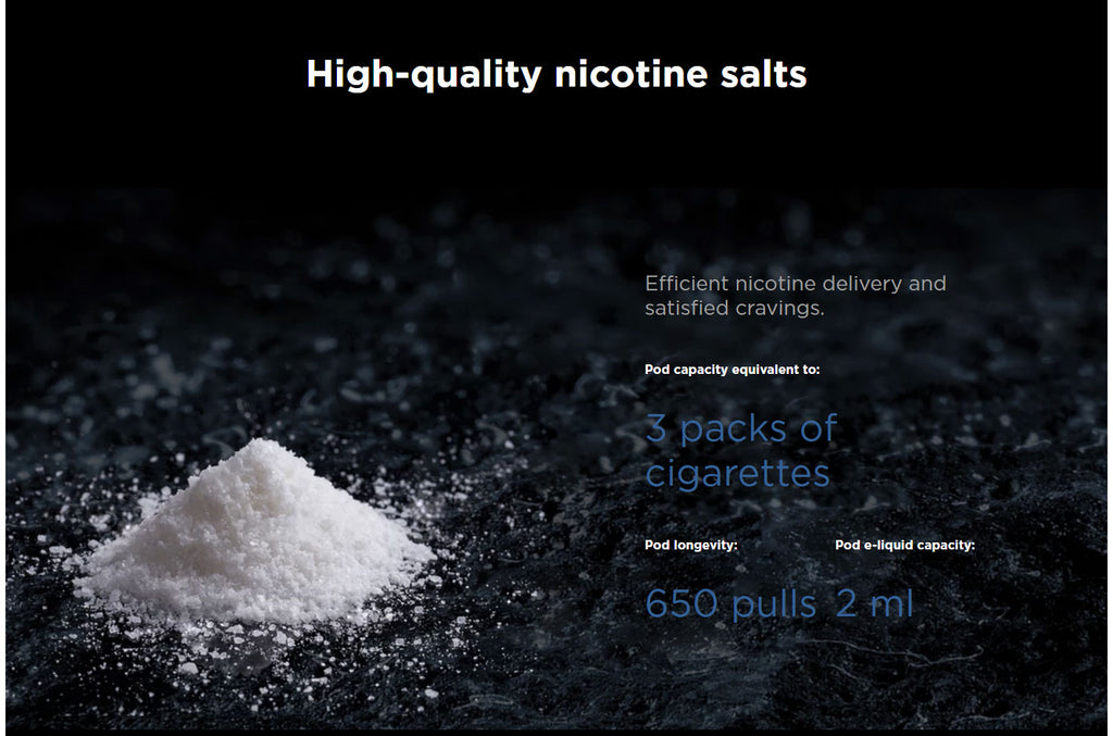Hight-quality Nicotine Salts