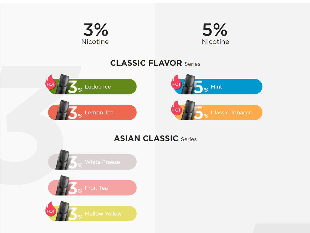 Relx Replacement Pre-filled Pod Chinese Edition Classic Flavor & Asian Classic Flavor