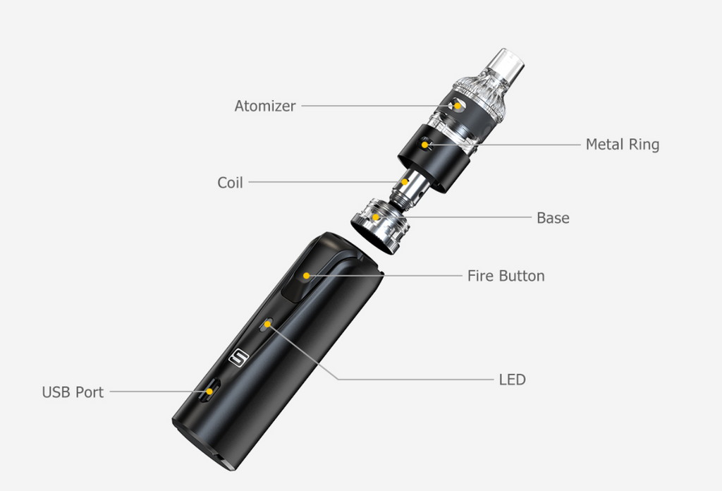 Sikary Atma Vape Pen Starter Kit 1200mAh 1.5ml Exploded View