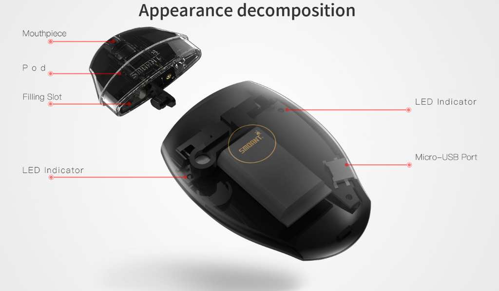 Smoant S8 Vape Pod System Appearance Decomposition