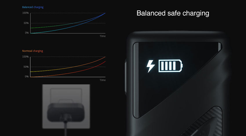 Smoant Taggerz TC Box Mod Balanced Safe Charging