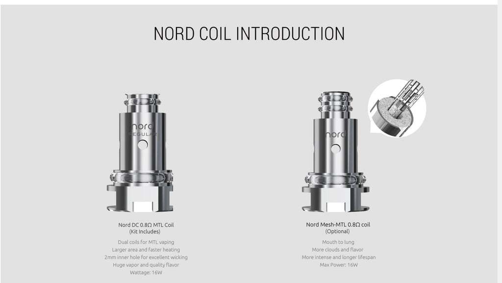 Smok Nord 2 Pod Kit Nord Coil Introduction