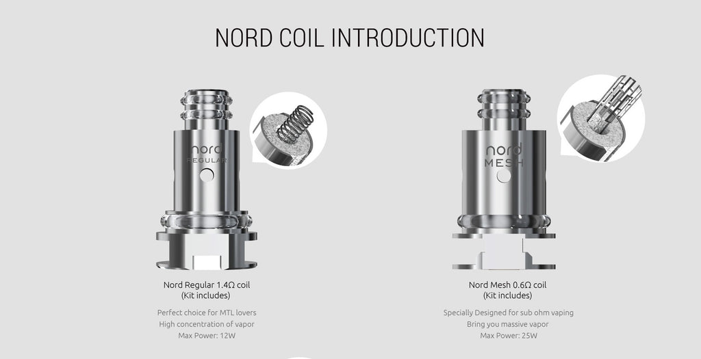 Smok Nord AIO 22 Vape Pen Kit Coil Introduction