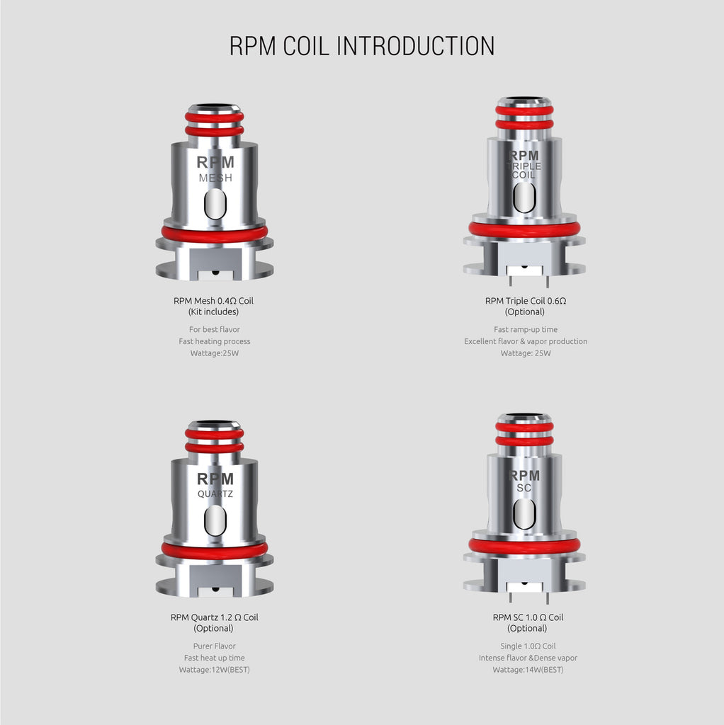 Smok RPM 40 Replacement Empty Pod Cartridge EPM Coil Introduction