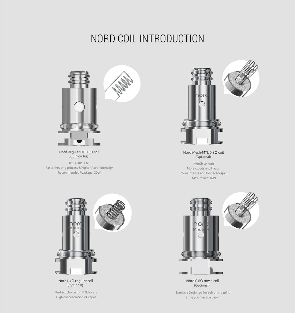 Smok RPM 40 Replacement Empty Pod Cartridge Nord Coil Introduction