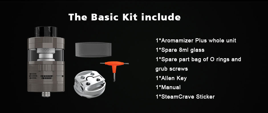 The Basic Kit Include