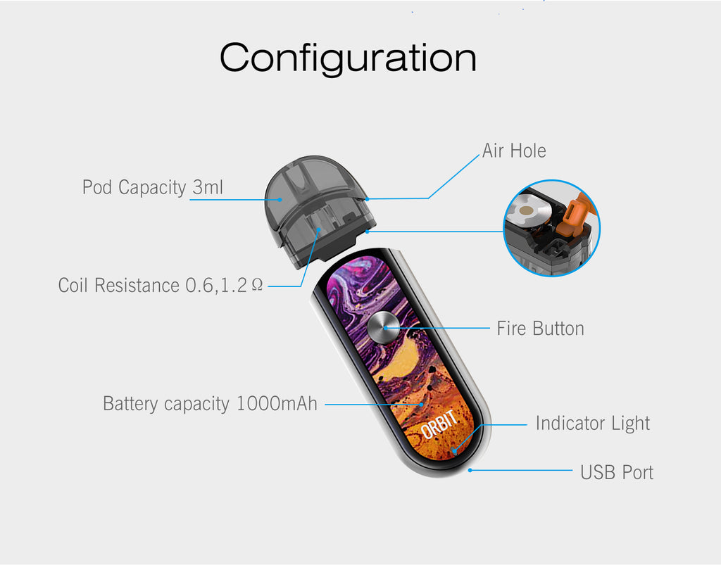Think Vape Orbit Vape Pod System Comfiguration