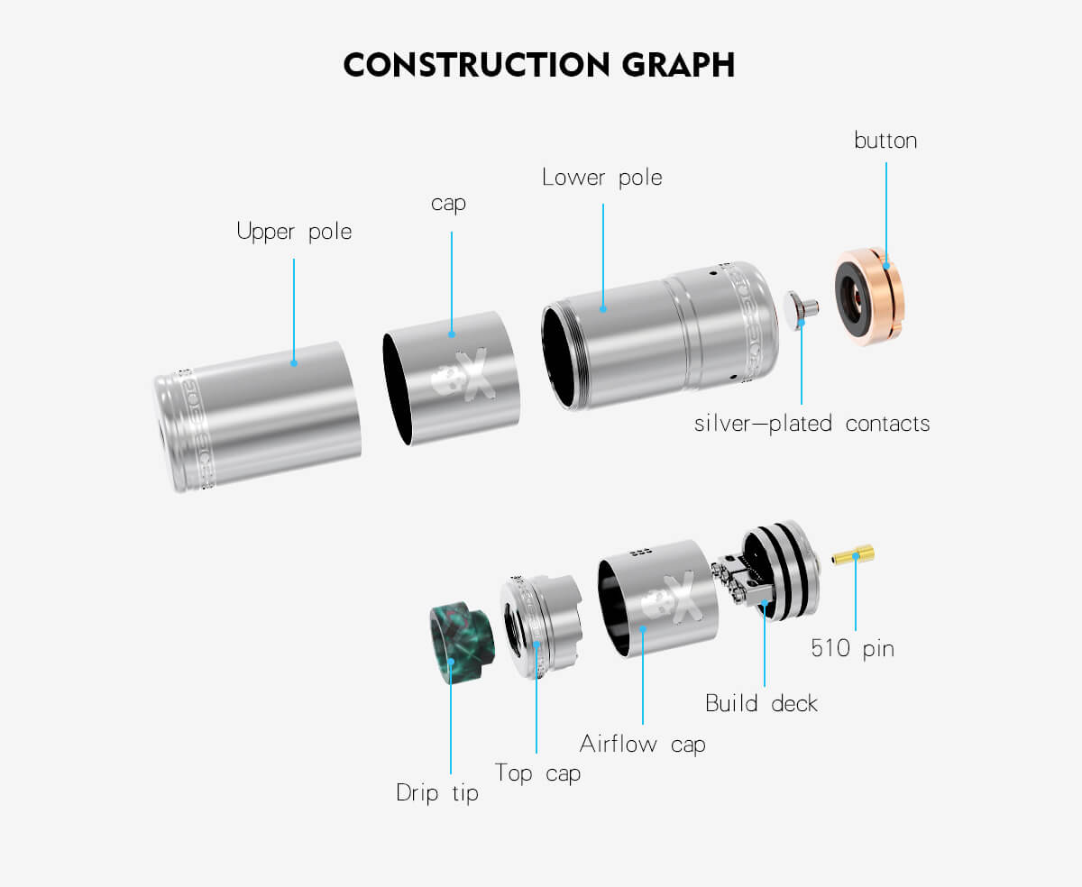 Vandy Vape Bonza Mechanical Mod Kit Constuction Graph