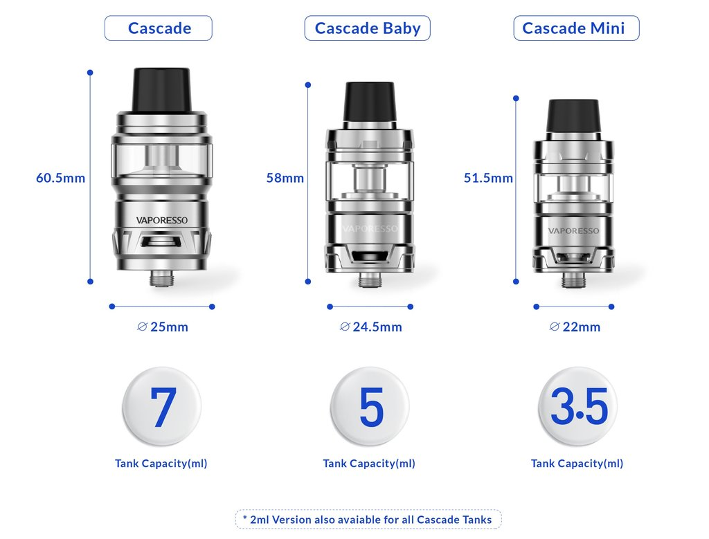 3 different Vaporesso Cascade Baby Subohm Tank Models