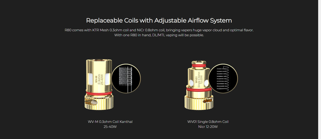 Replaceable Coils with Adjustable Airflow System