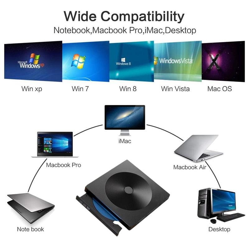 Type C USB 3.0 Slim External DVD RW CD Writer Drive
