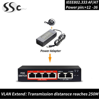 48V 90W POE switch Ethernet with 6 RJ45 Network Ports