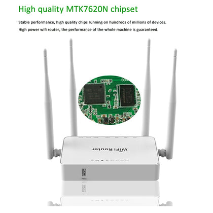 Wireless WiFi Router For 3G 4G USB Modem
