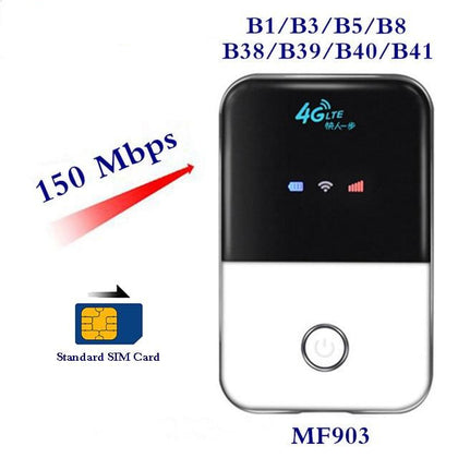 4G Wifi mini  Router router