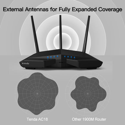Tenda AC18 1900Mbps Dual-band Gigabit Wireless WiFi Router