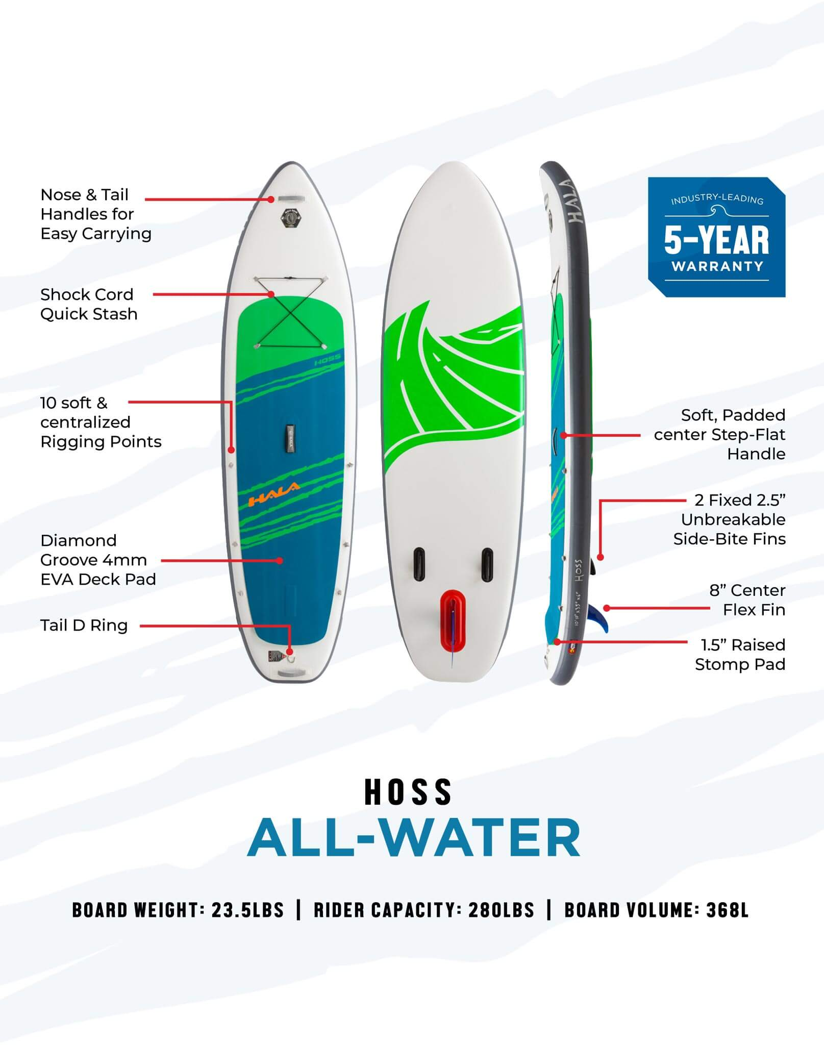 nose and tail handles for easy carrying. shock cord quick stash. 10 soft & centralized rigging points. diamond groove 4mm eva deck pad. tail d ring. soft padding center step flat handle. 2 fixed 2.5