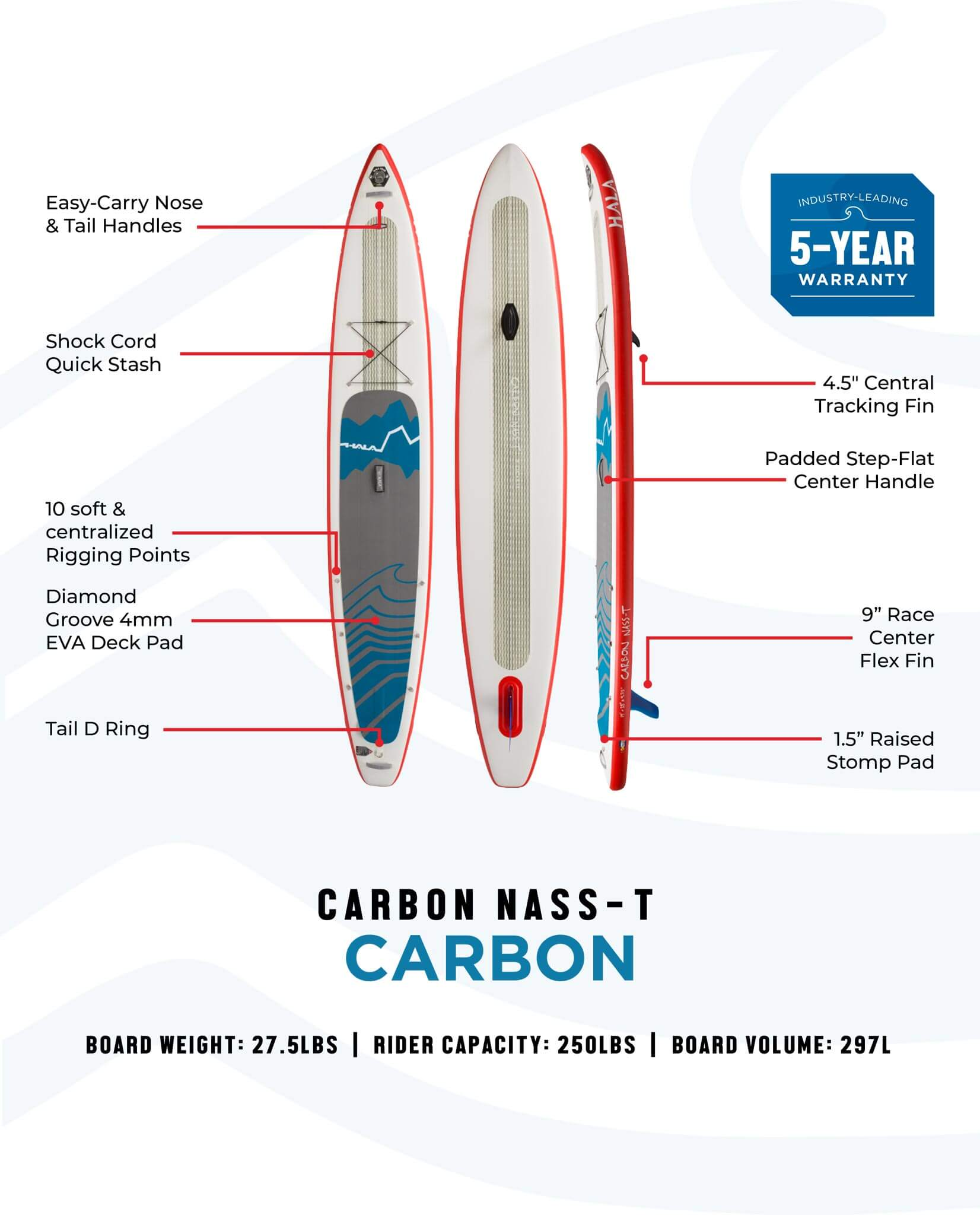 easy-carry nose and tail handles. shock cord quick stash. 10 soft and centralized rigging points. diamond groove 4mm eva deck pad. tail d ring. 4.5