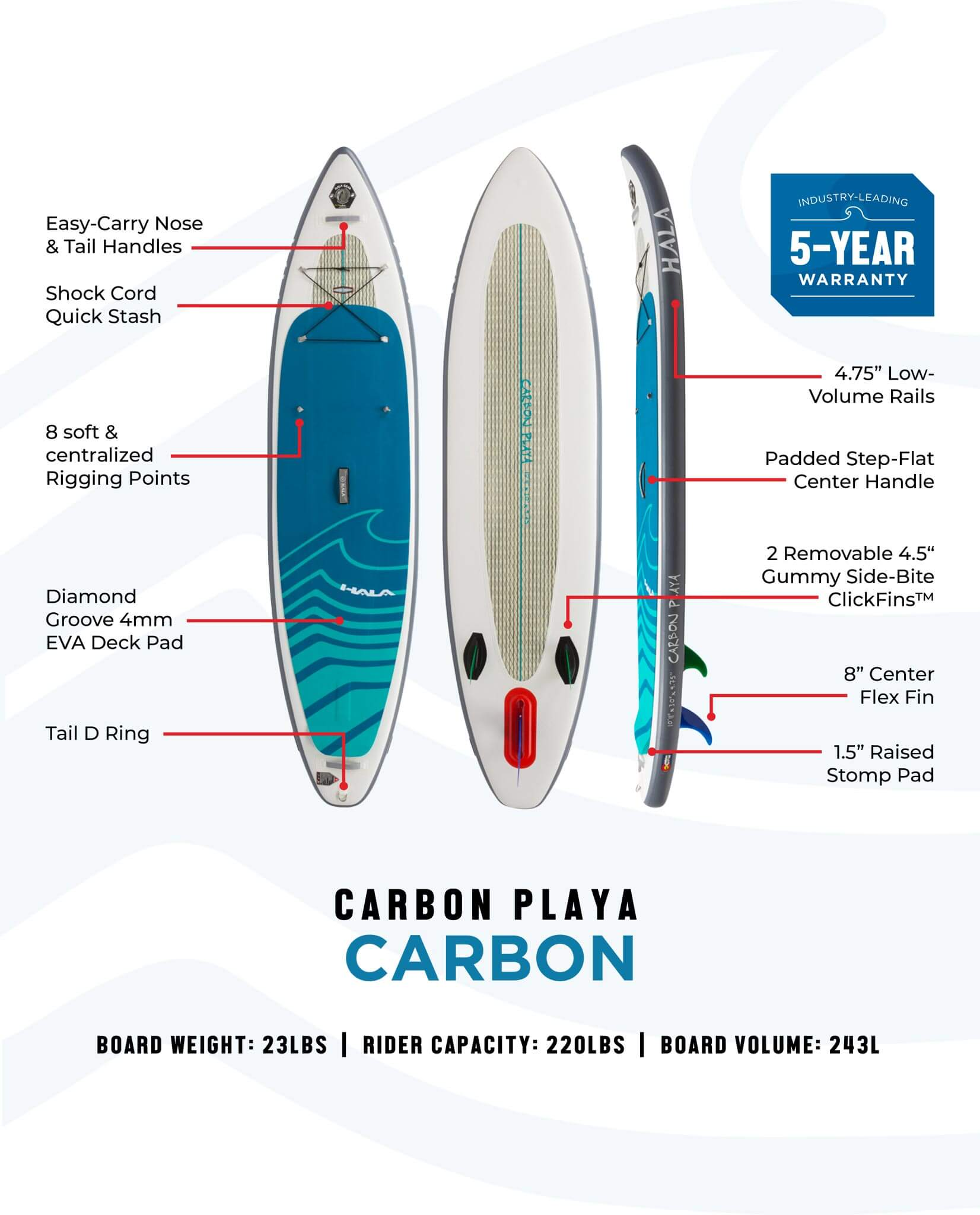 easy-carry nose & tail handles. SHock cord quick stash. 8 soft and centralized rigging points. diamond groove 4mm eva deck pad. tail d ring. 4.75