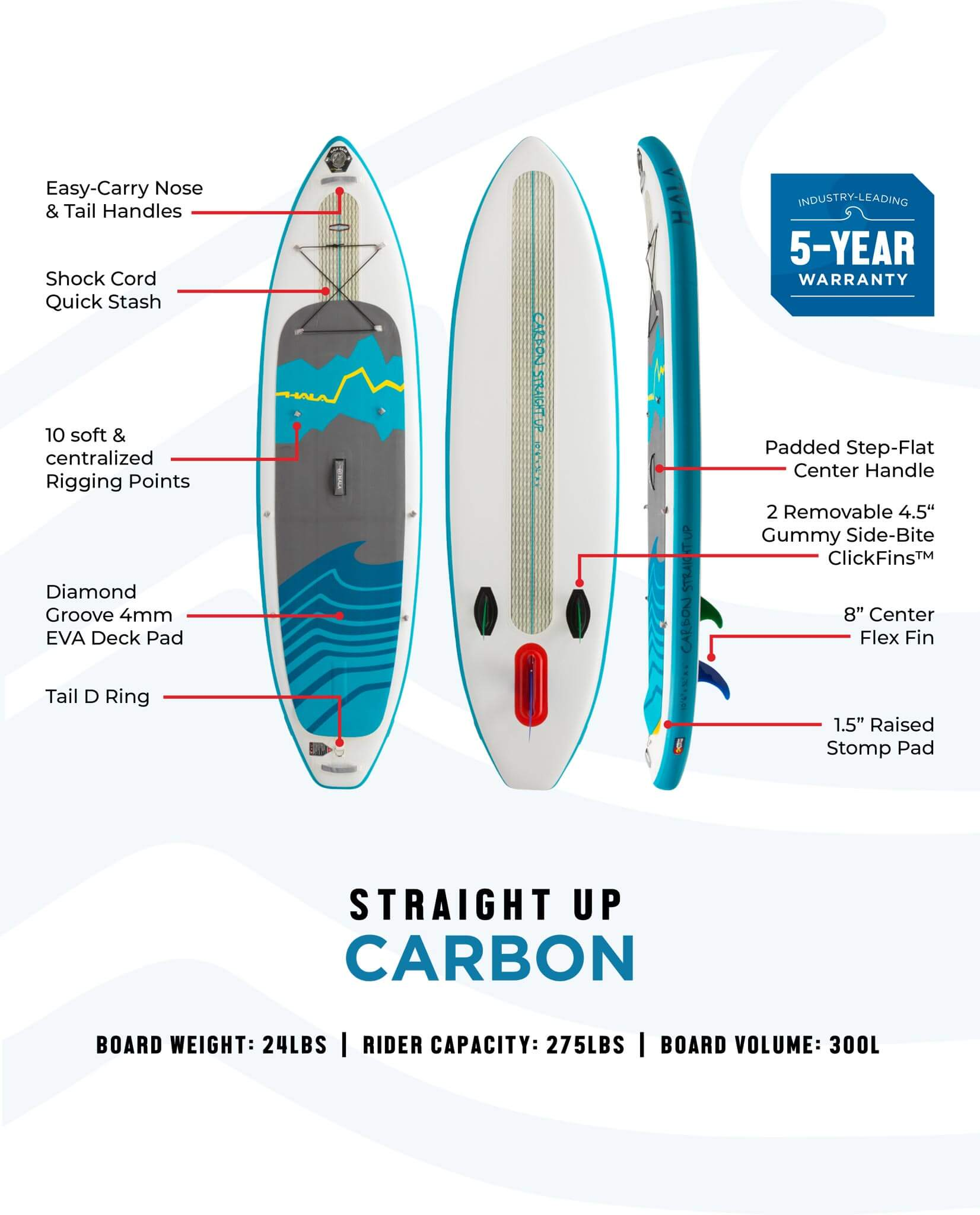 easy-carry nose and tail handles. Shock cord quick stash. 10 soft and centralized rigging points. Diamond groove 4mm eva deck pad. Tail d ring. Padded step-flat center handle. 2 removable 4.5