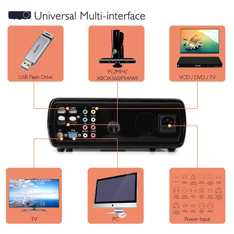 BL20 Mini Video Projector LED Projector Support 1080P Video