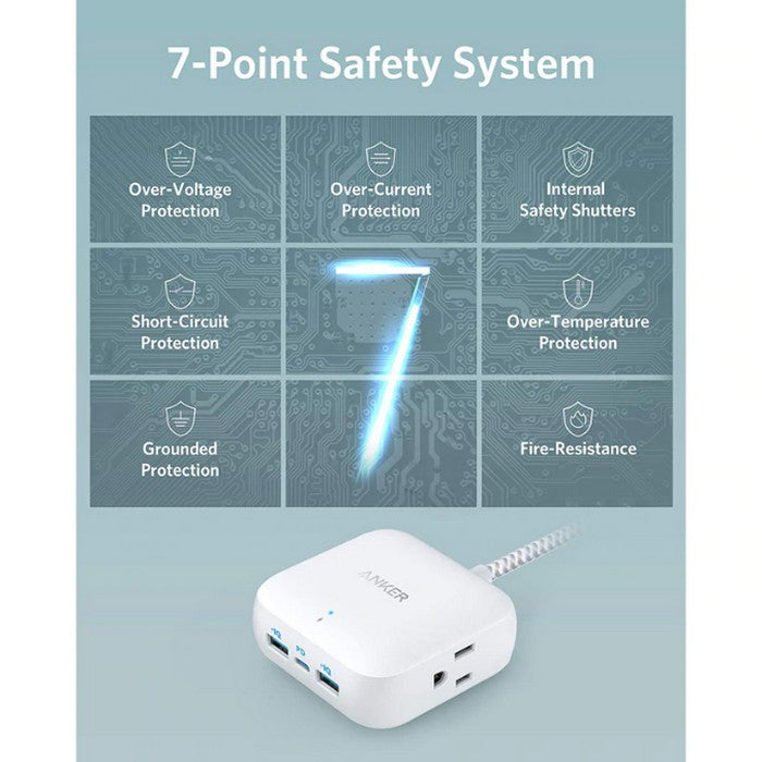 Anker : PowerPort Strip PD 2 mini
