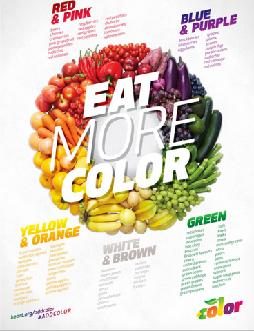 graphic about eating more colors