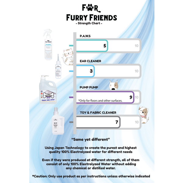 For Furry Friends Toy & Fabric Cleaner (1litre)